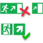Sicherheitskennzeichnungen DIN - Fluchtwegbeschilderung